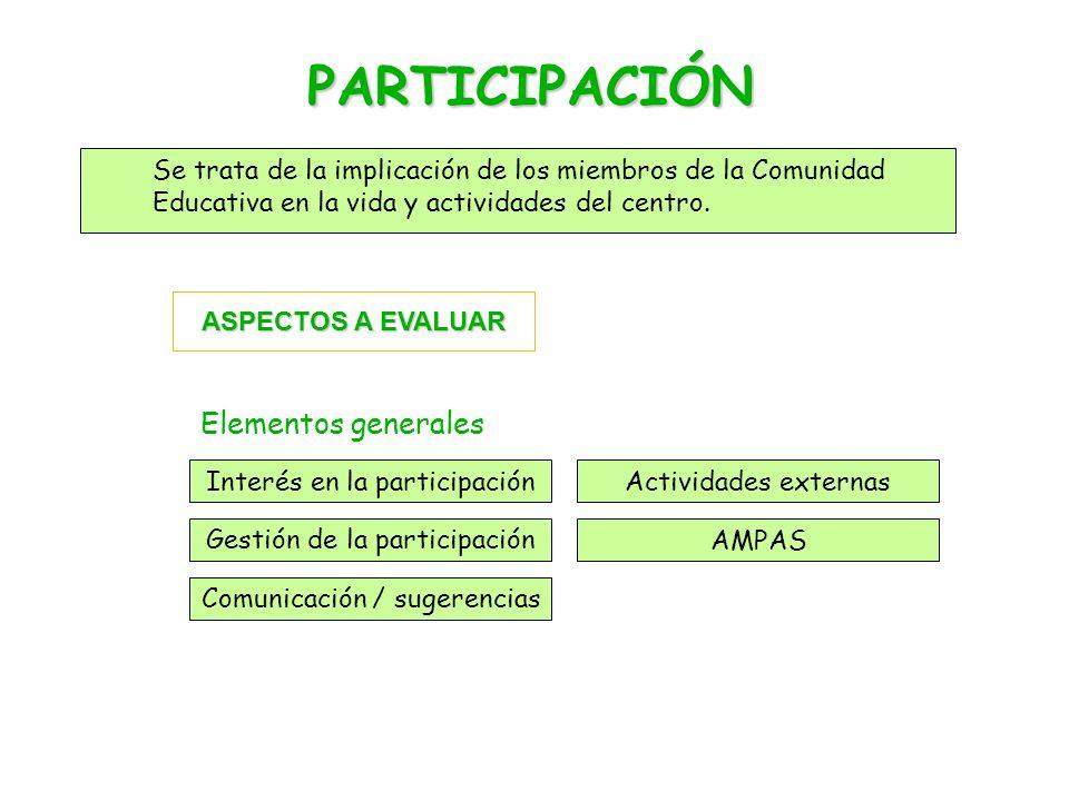 PARTICIPACIÓN Se trata de la implicación de los miembros de la Comunidad Educativa en la vida y actividades del centro.