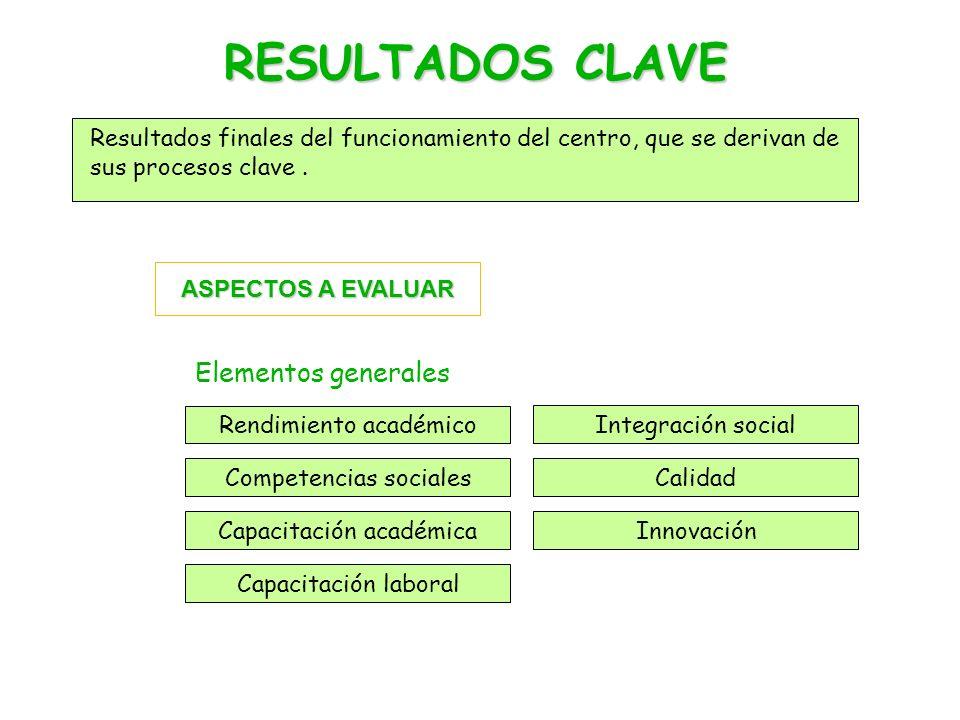 RESULTADOS CLAVE Resultados finales del funcionamiento del centro, que se derivan de sus procesos clave.