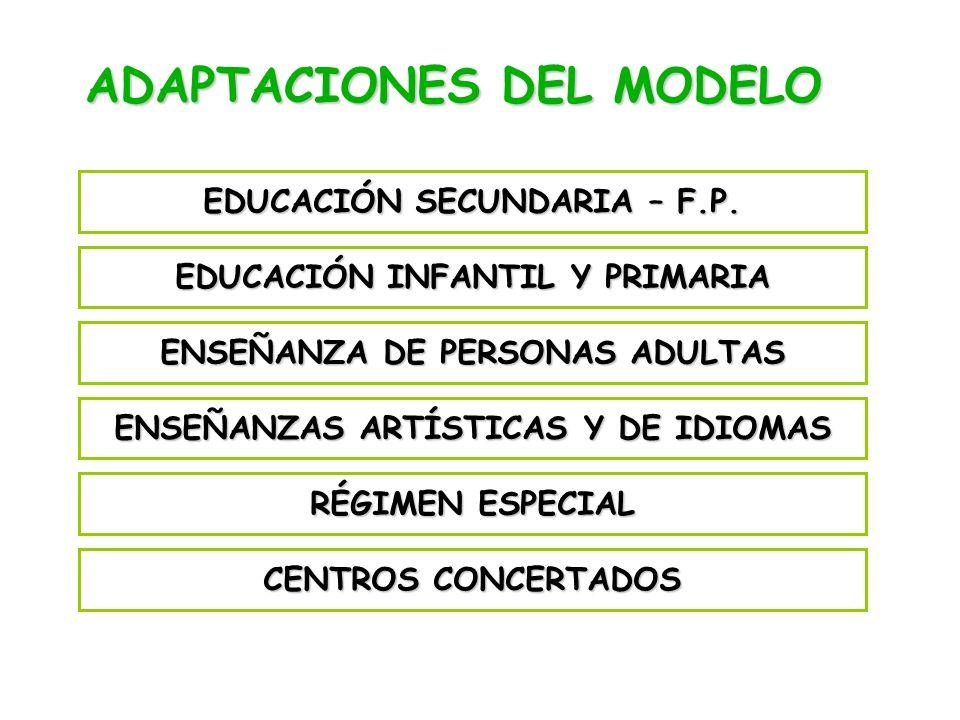 ADAPTACIONES DEL MODELO EDUCACIÓN SECUNDARIA – F.P.