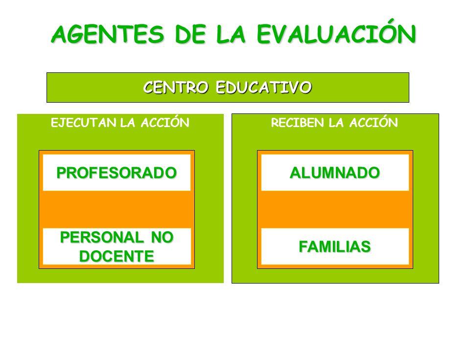 RECIBEN LA ACCIÓNEJECUTAN LA ACCIÓN AGENTES DE LA EVALUACIÓN PERSONAL NO DOCENTE PROFESORADO FAMILIAS ALUMNADO CENTRO EDUCATIVO