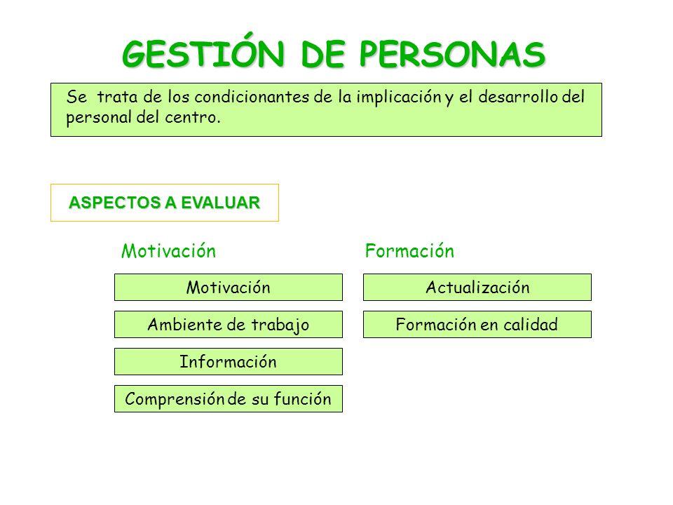 GESTIÓN DE PERSONAS Se trata de los condicionantes de la implicación y el desarrollo del personal del centro.