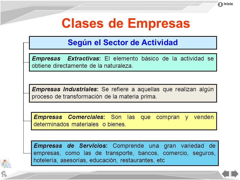Inicio Clases de Empresas Empresas Extractivas: El elemento básico de la actividad se obtiene directamente de la naturaleza.
