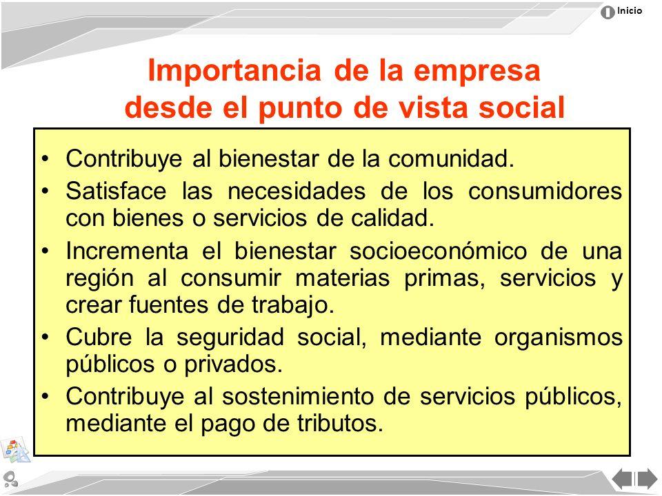 Inicio Importancia de la empresa desde el punto de vista social Contribuye al bienestar de la comunidad.