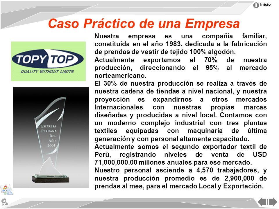 Inicio Caso Práctico de una Empresa Nuestra empresa es una compañía familiar, constituida en el año 1983, dedicada a la fabricación de prendas de vestir de tejido 100% algodón.