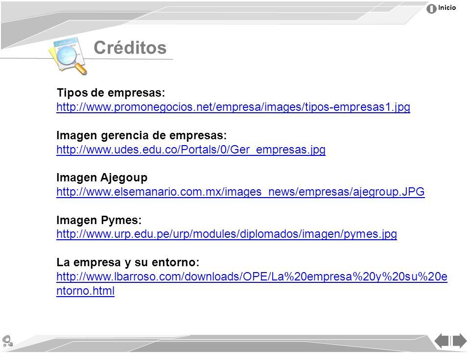 Inicio Créditos Tipos de empresas: http://www.promonegocios.net/empresa/images/tipos-empresas1.jpg Imagen gerencia de empresas: http://www.udes.edu.co/Portals/0/Ger_empresas.jpg Imagen Ajegoup http://www.elsemanario.com.mx/images_news/empresas/ajegroup.JPG Imagen Pymes: http://www.urp.edu.pe/urp/modules/diplomados/imagen/pymes.jpg La empresa y su entorno: http://www.lbarroso.com/downloads/OPE/La%20empresa%20y%20su%20e ntorno.html