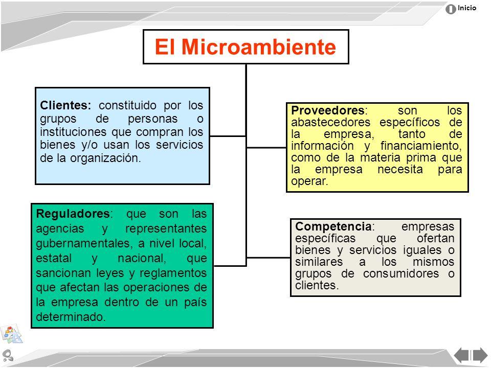 Inicio El Microambiente Clientes: constituido por los grupos de personas o instituciones que compran los bienes y/o usan los servicios de la organización.