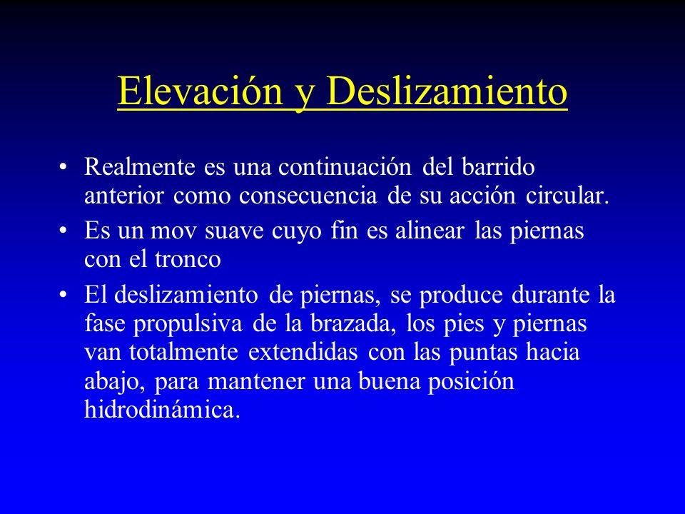 Elevación y Deslizamiento Realmente es una continuación del barrido anterior como consecuencia de su acción circular.
