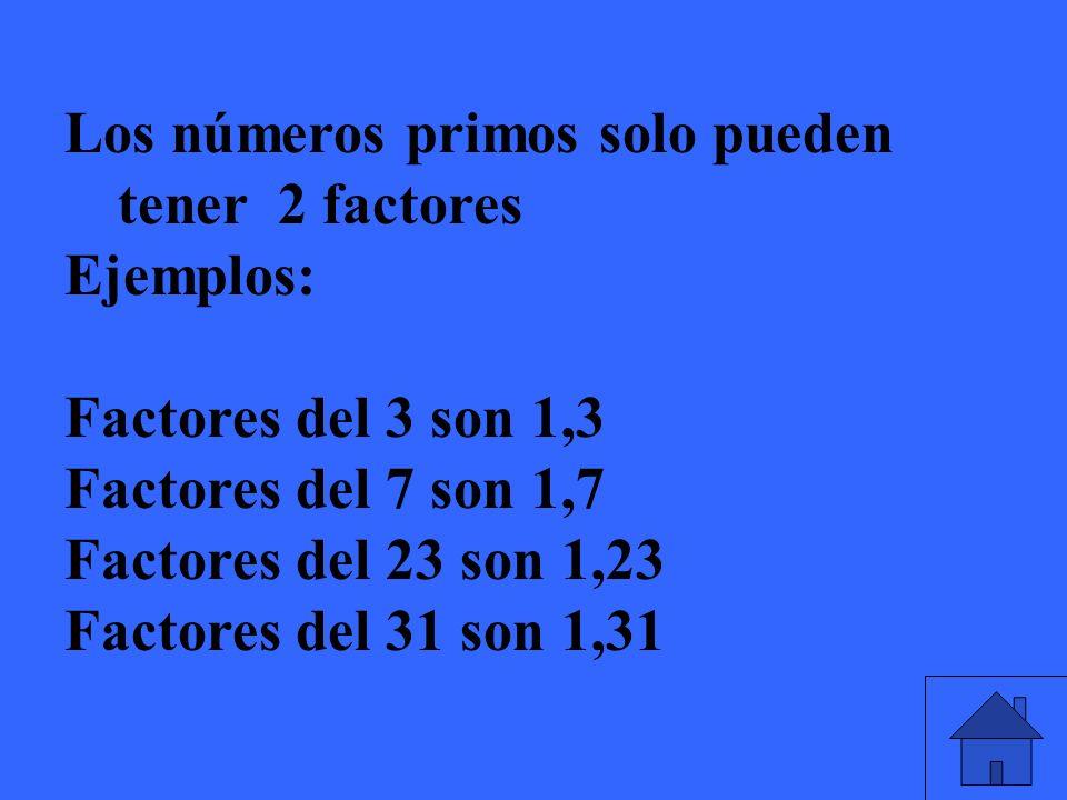Que son fracciones y como se representan?