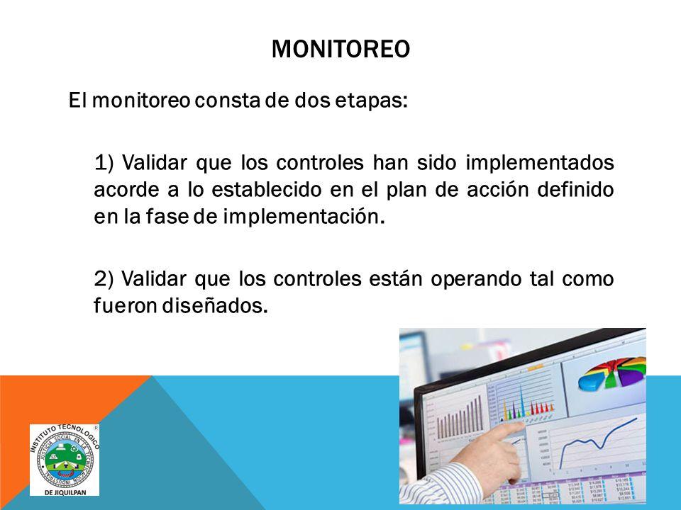 MONITOREO El monitoreo consta de dos etapas: 1) Validar que los controles han sido implementados acorde a lo establecido en el plan de acción definido en la fase de implementación.
