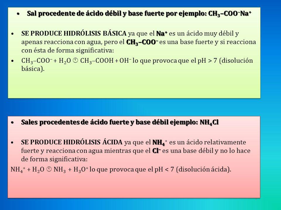 TEMA: Equivalentes de Ácidos y Bases Valoraciones Acido y Base ...