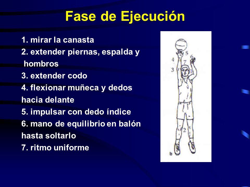 Fase de Ejecución 1.mirar la canasta 2. extender piernas, espalda y hombros 3.