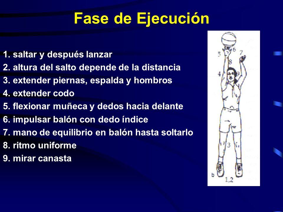 Fase de Ejecución 1.saltar y después lanzar 2. altura del salto depende de la distancia 3.