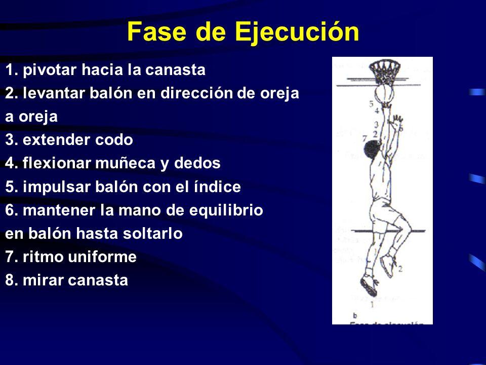 Fase de Ejecución 1.pivotar hacia la canasta 2. levantar balón en dirección de oreja a oreja 3.