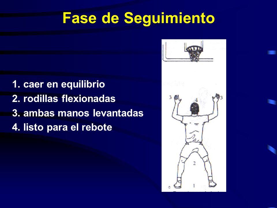 Fase de Seguimiento 1.caer en equilibrio 2. rodillas flexionadas 3.