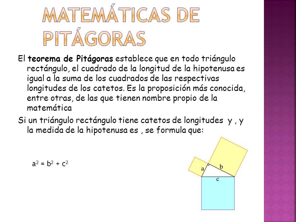 El teorema de Pitágoras establece que en todo triángulo rectángulo, el cuadrado de la longitud de la hipotenusa es igual a la suma de los cuadrados de