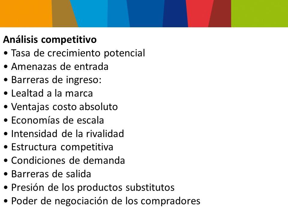 Análisis competitivo Poder de negociación de los proveedores Refinamiento tecnológico de la industria Innovación Capacidad Directiva Presencia pública