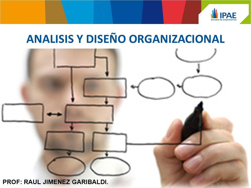 Análisis del Macro y Micro Entorno Empresarial Análisis del entorno empresarial Las Organizaciones se relacionan con su entorno El medio donde esta se desarrolla es la fuente de sus: OPORTUNIDADES Y AMENAZAS