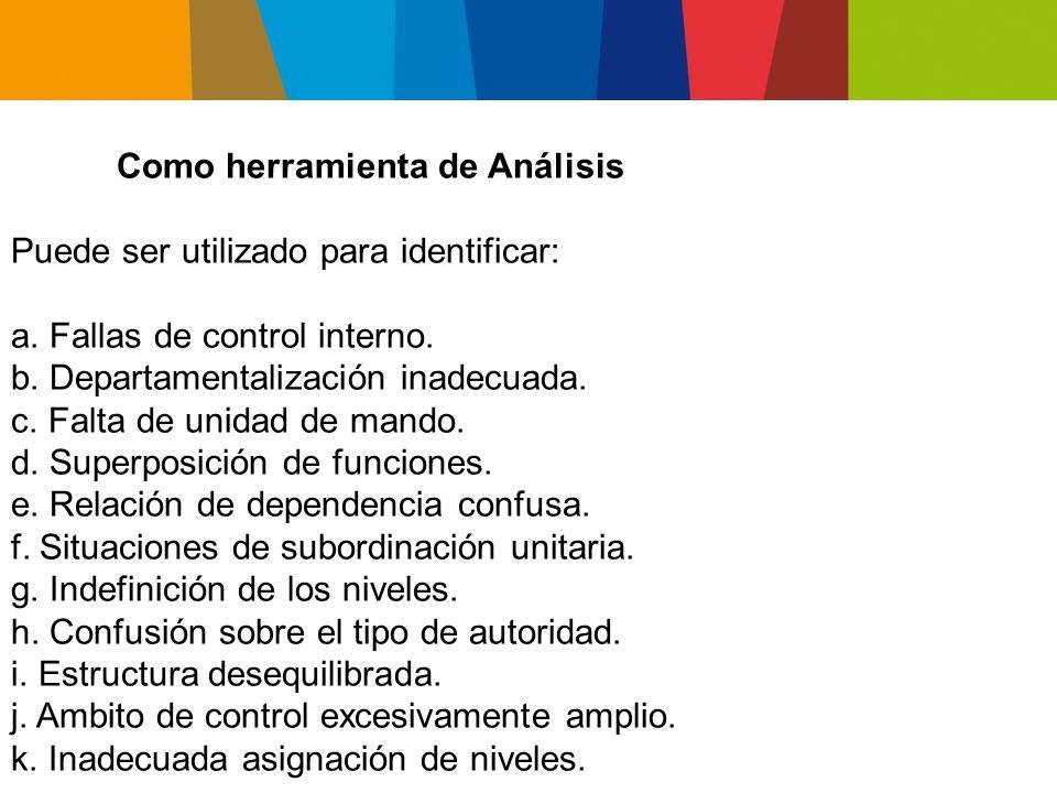 TIPOS DE ORGANIGRAMAS Los Organigramas pueden ser clasificados de la siguiente manera: Por su contenido a.