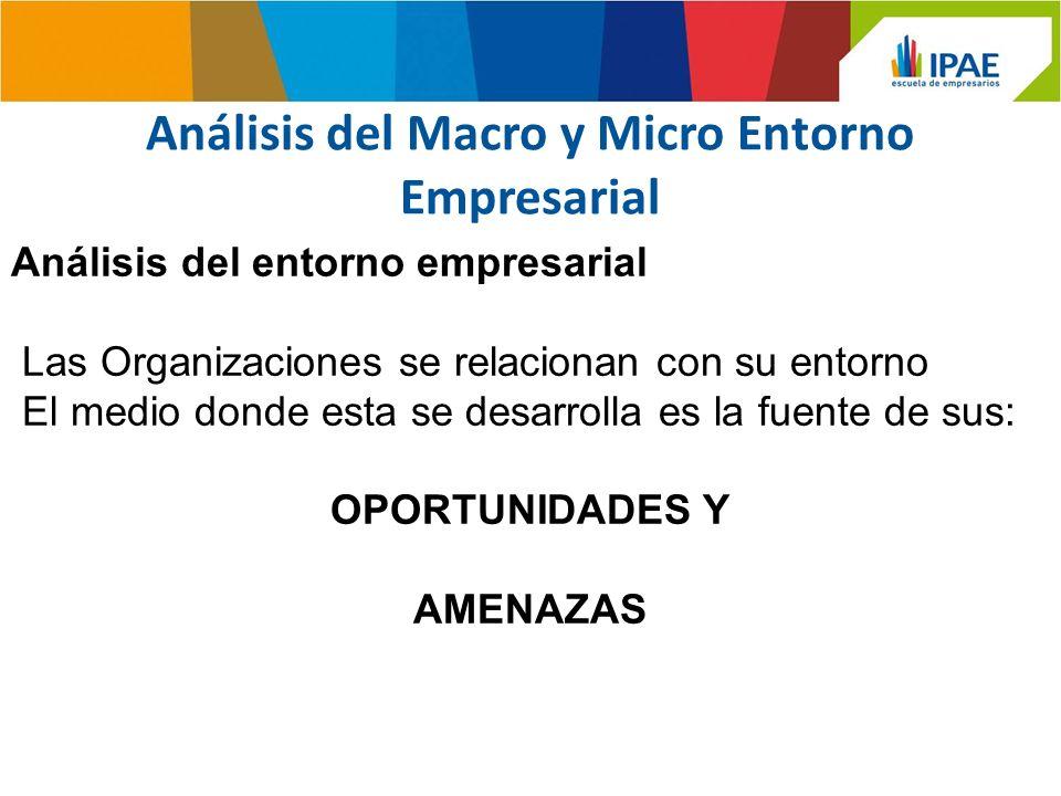 El macro-entorno o macroambiente: Análisis competitivo-microentorno Análisis del sector Ventaja Competitiva Benchmarking