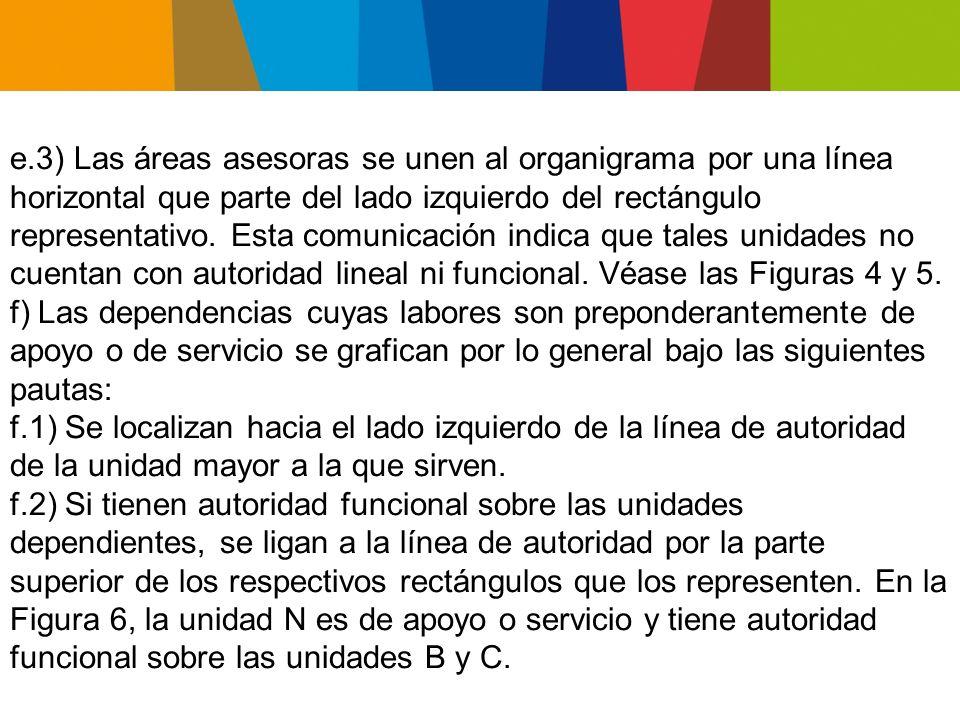 e.3) Las áreas asesoras se unen al organigrama por una línea horizontal que parte del lado izquierdo del rectángulo representativo. Esta comunicación