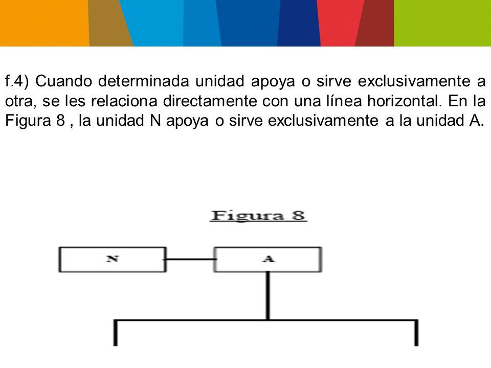 DEPARTAMENTALIZACIÓN BÁSICA La Departamentalización se refiere a la estructura formal de la organización compuesta de varios departamentos y puestos administrativos y a sus relaciones entre sí.