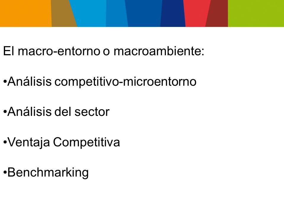 Factores Sociales y culturales Factores Económicos y de mercado Factores Políticos y legales Factores Tecnológicos El Macro-Entorno o Entorno de Acción Indirecta