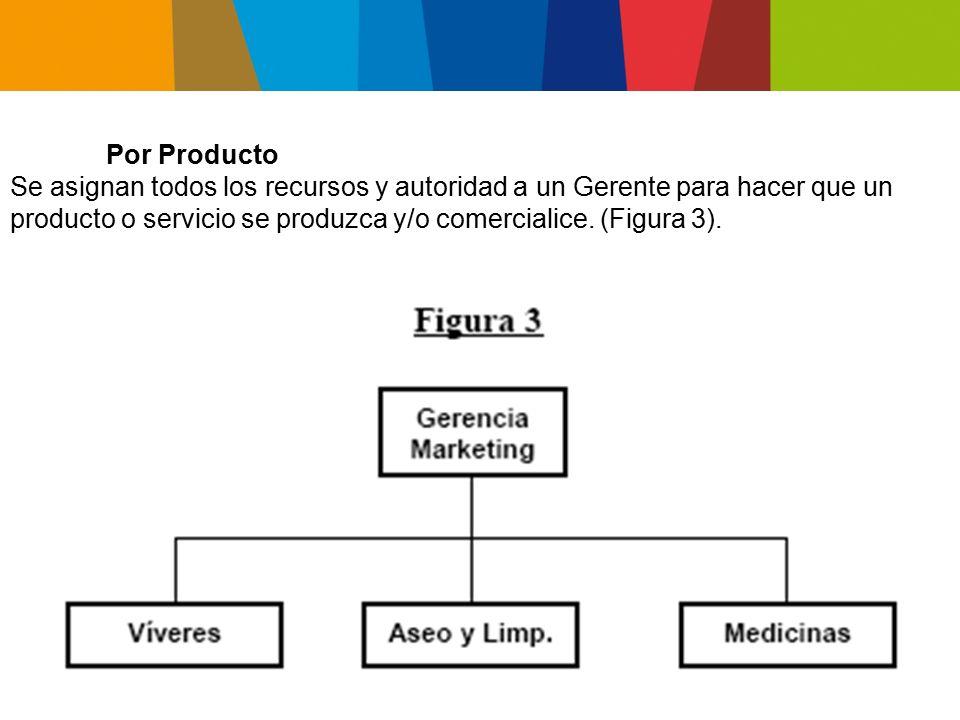 Ventajas: Concentra los esfuerzos y la atención en la línea de productos.