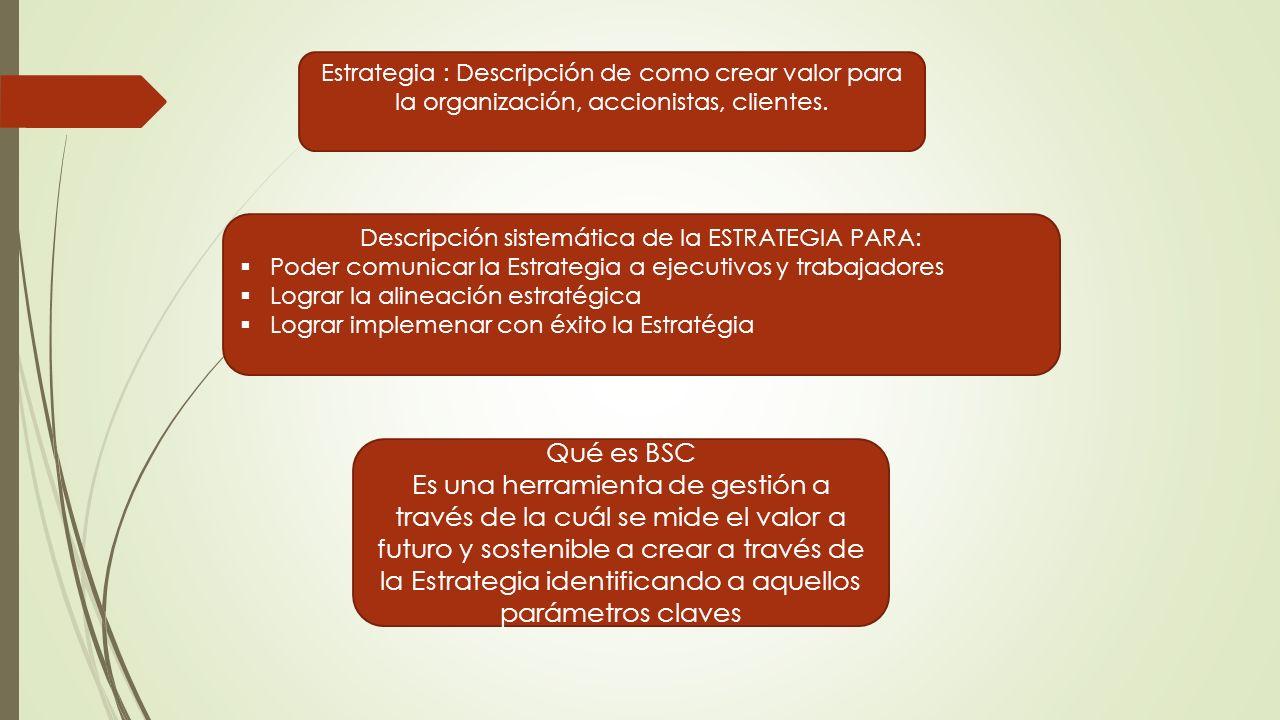 Estrategia : Descripción de como crear valor para la organización, accionistas, clientes.