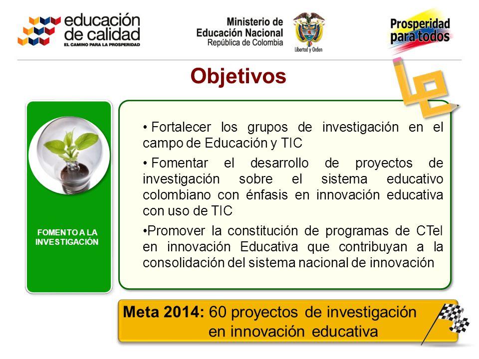 Fortalecer los grupos de investigación en el campo de Educación y TIC Fomentar el desarrollo de proyectos de investigación sobre el sistema educativo colombiano con énfasis en innovación educativa con uso de TIC Promover la constitución de programas de CTeI en innovación Educativa que contribuyan a la consolidación del sistema nacional de innovación Fortalecer los grupos de investigación en el campo de Educación y TIC Fomentar el desarrollo de proyectos de investigación sobre el sistema educativo colombiano con énfasis en innovación educativa con uso de TIC Promover la constitución de programas de CTeI en innovación Educativa que contribuyan a la consolidación del sistema nacional de innovación FOMENTO A LA INVESTIGACIÓN Objetivos Meta 2014: 60 proyectos de investigación en innovación educativa