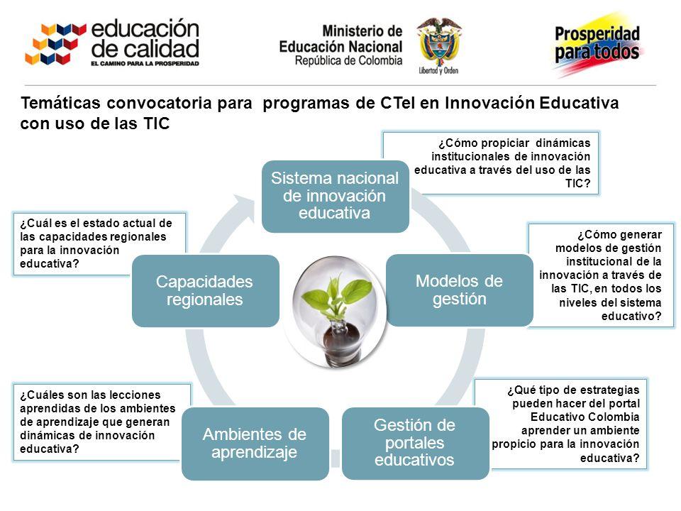 ¿Cuál es el estado actual de las capacidades regionales para la innovación educativa.