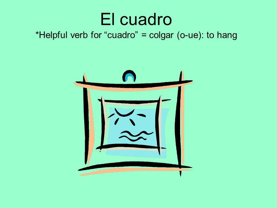 El cuadro *Helpful verb for cuadro = colgar (o-ue): to hang