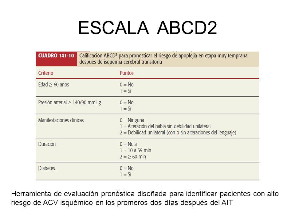 Resultado de imagen de escala abcd2