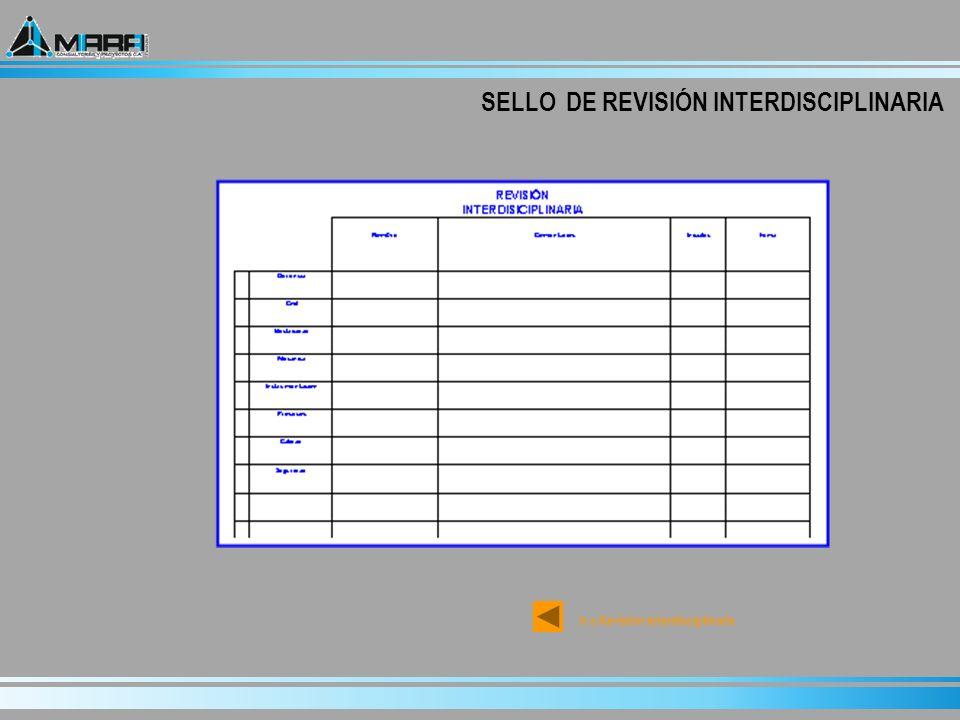 METODOLOGÍA DE REVISIÓN Azul: Comentarios Verde: Borrar Rojo: Agregar Amarillo: Información Correcta Marrón: Corregido CÓDIGO DE COLORES Ir a Revisión Interdisciplinaria