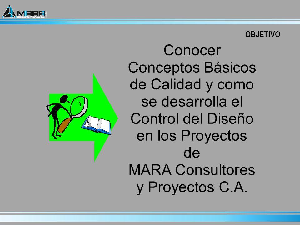INDUCCIÓN SISTEMA DE GESTIÓN DE LA CALIDAD DE PROYECTOS