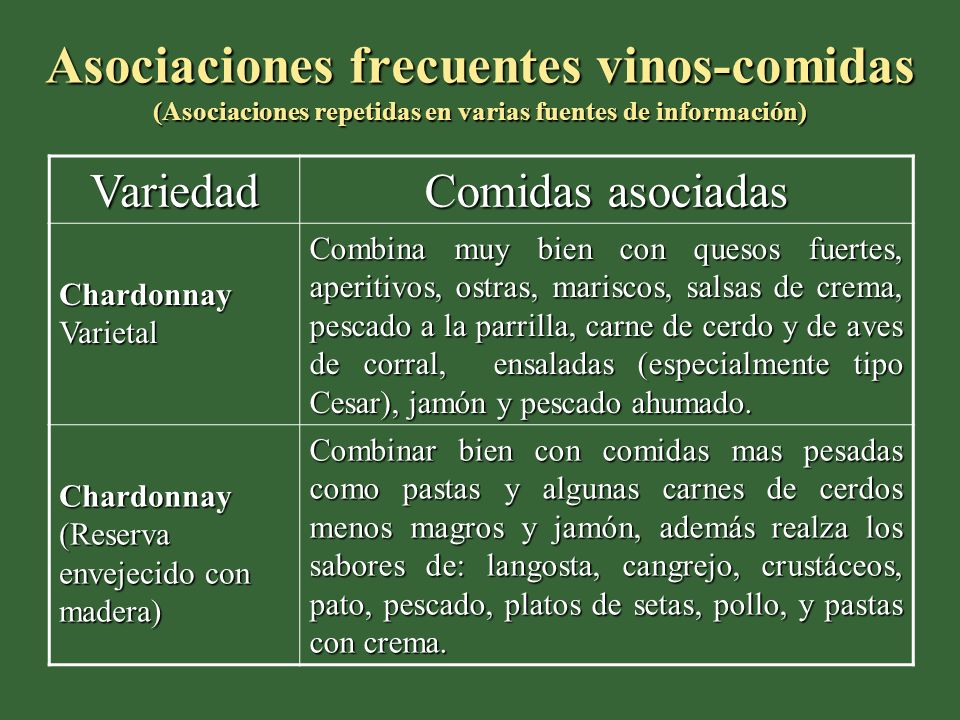 Asociaciones frecuentes vinos-comidas (Asociaciones repetidas en varias fuentes de información) Variedad Comidas asociadas Chardonnay Varietal Combina