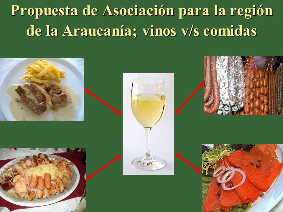Propuesta de Asociación para la región de la Araucanía; vinos v/s comidas