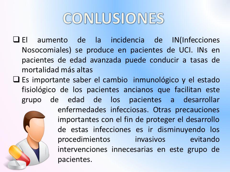  El aumento de la incidencia de IN(Infecciones Nosocomiales) se produce en pacientes de UCI.