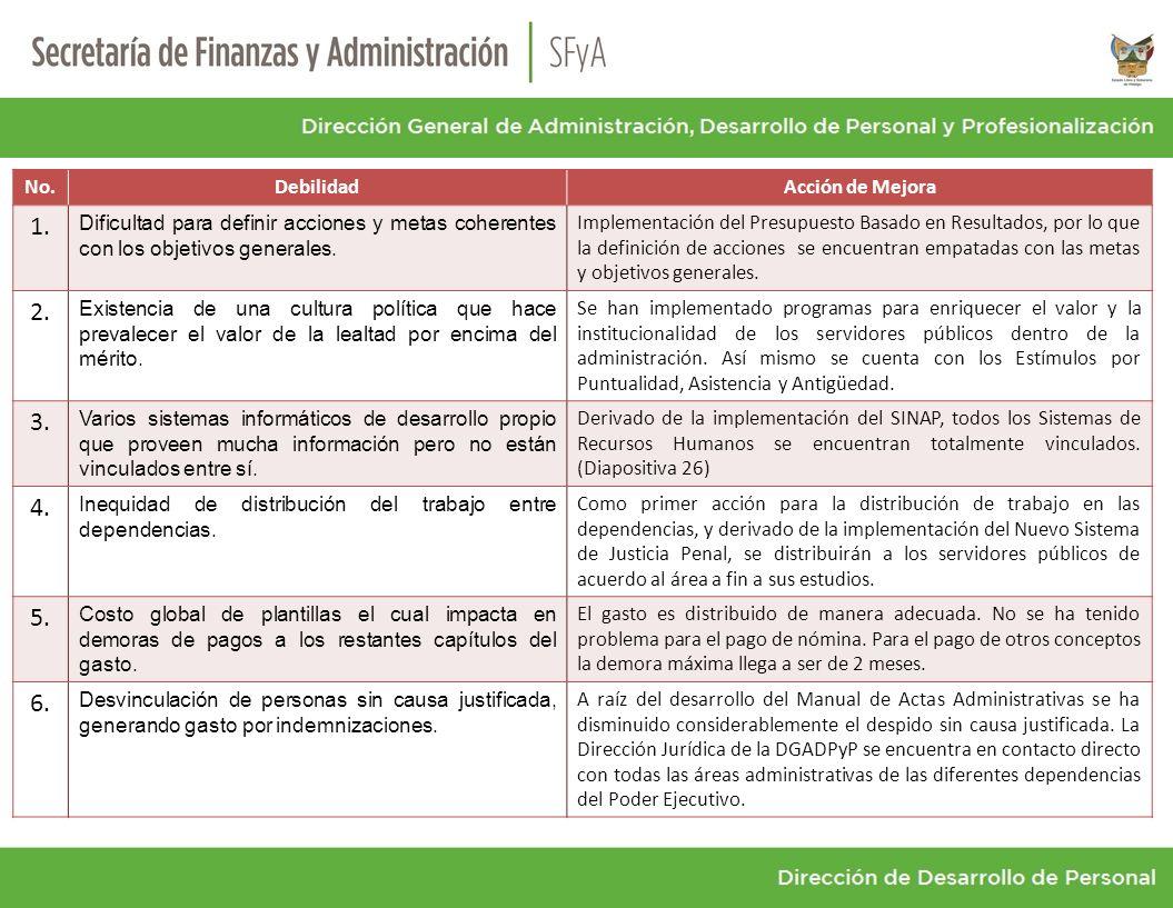 La administración del Lic. José Francisco Olvera Ruiz, Gobernador ...