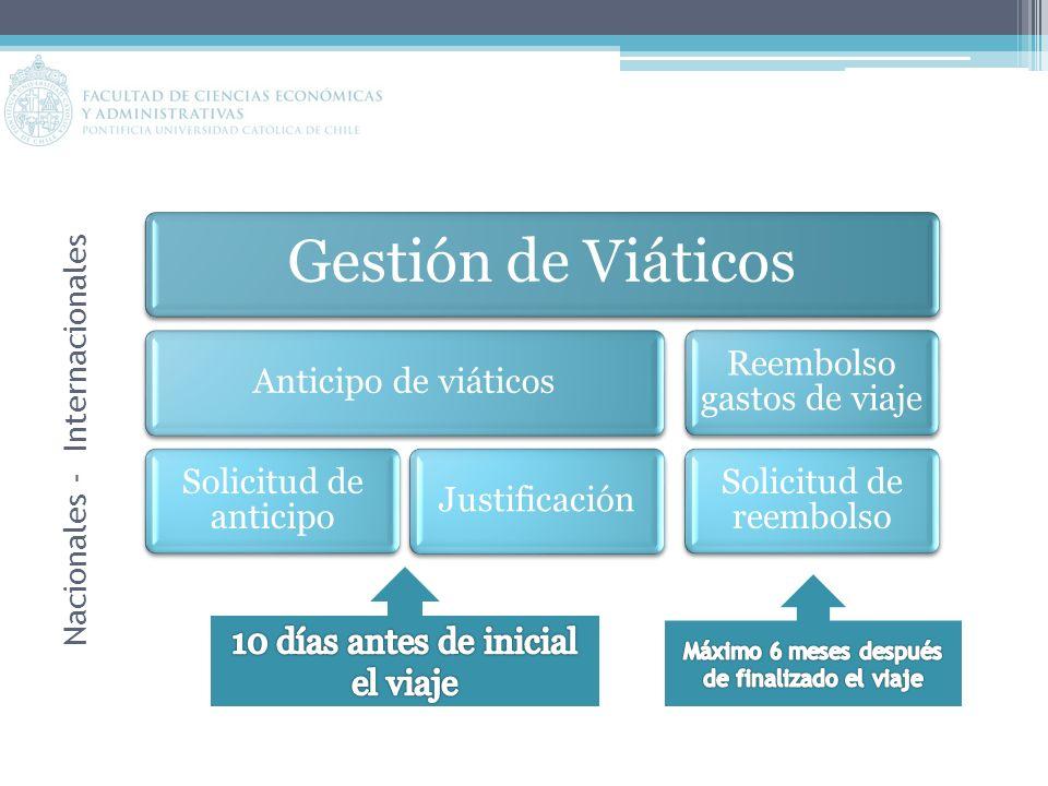 Gestión de Viáticos Anticipo de viáticos Solicitud de anticipo Justificación Reembolso gastos de viaje Solicitud de reembolso Nacionales - Internacionales