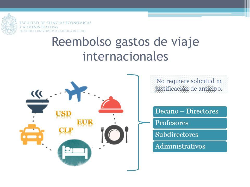 Reembolso gastos de viaje internacionales Decano – DirectoresProfesoresSubdirectoresAdministrativos No requiere solicitud ni justificación de anticipo.