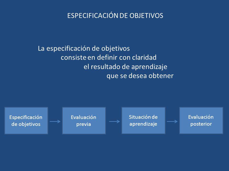 ESPECIFICACIÓN DE OBJETIVOS La especificación de objetivos consiste en definir con claridad el resultado de aprendizaje que se desea obtener Especificación de objetivos Evaluación previa Situación de aprendizaje Evaluación posterior