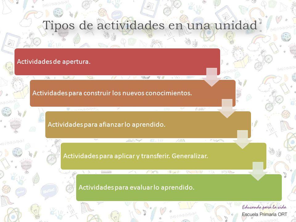 Actividades de apertura.Actividades para construir los nuevos conocimientos.Actividades para afianzar lo aprendido.Actividades para aplicar y transferir.