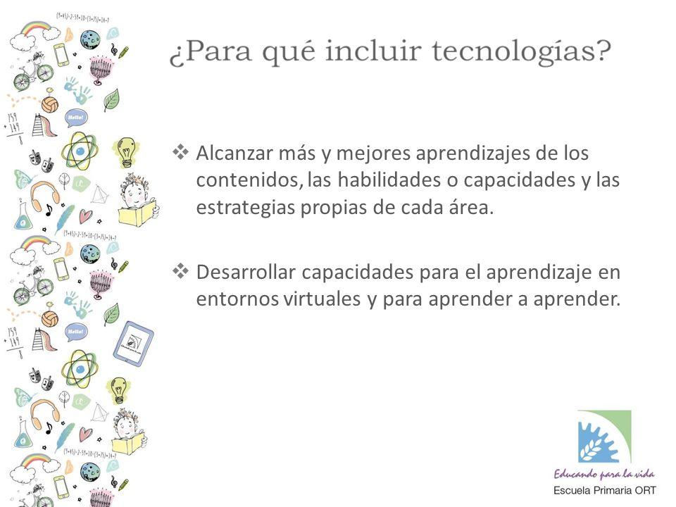 TextosIconos Animaciones interactivasVideosHipervínculos.