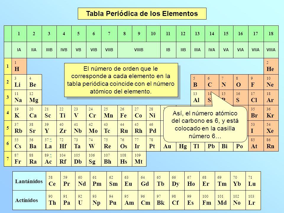 4 eso qumica u2 unin entre tomos y propiedades de las 2 109 urtaz Image collections