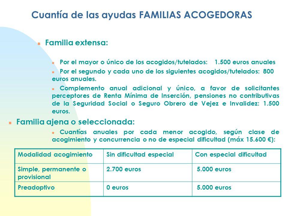 Cuantía de las ayudas FAMILIAS ACOGEDORAS n Familia extensa: n Por el mayor o único de los acogidos/tutelados: 1.500 euros anuales n Por el segundo y cada uno de los siguientes acogidos/tutelados: 800 euros anuales.