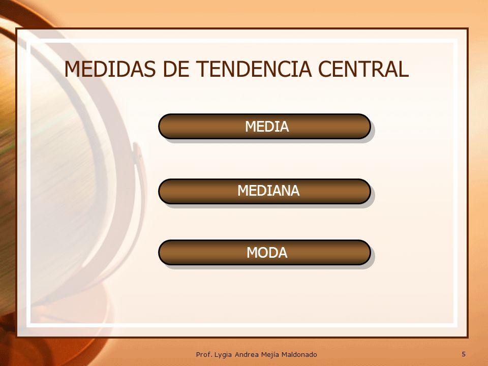 MEDIDAS DE TENDENCIA CENTRAL MEDIA MEDIANA MODA 5 Prof. Lygia Andrea Mejía Maldonado