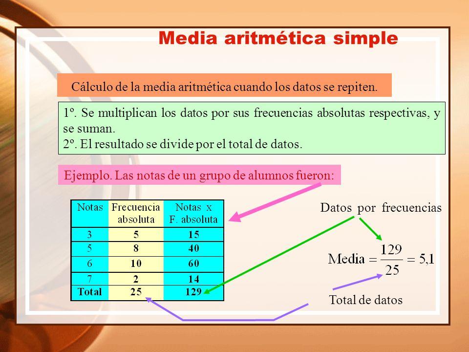 PASOS PARA CALCULAR LA MEDIANA Se ha obtenido una muestra con los valores de datos: 27, 25, 27, 30, 20 y 26.