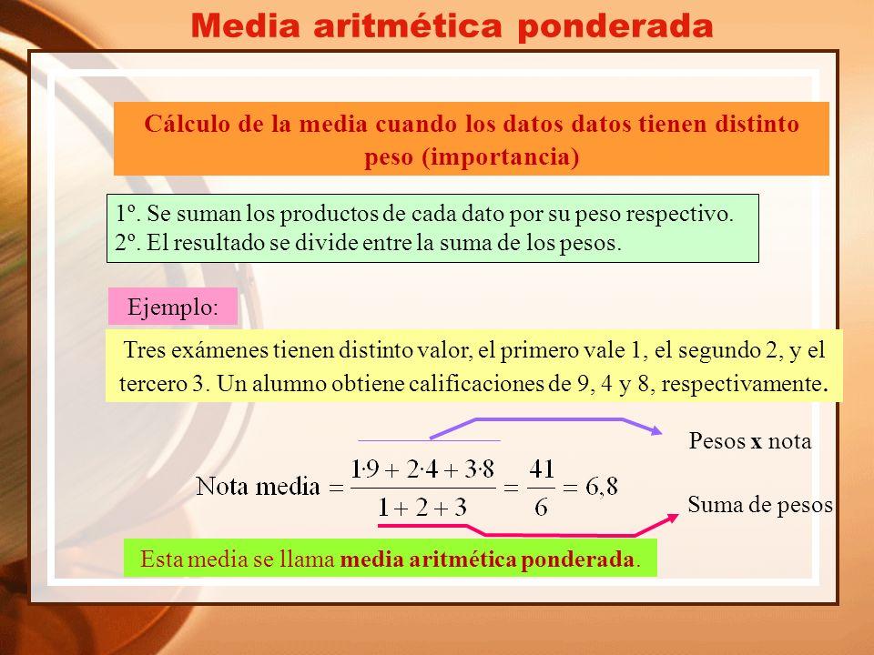 Cálculo de la media aritmética cuando los datos se repiten.