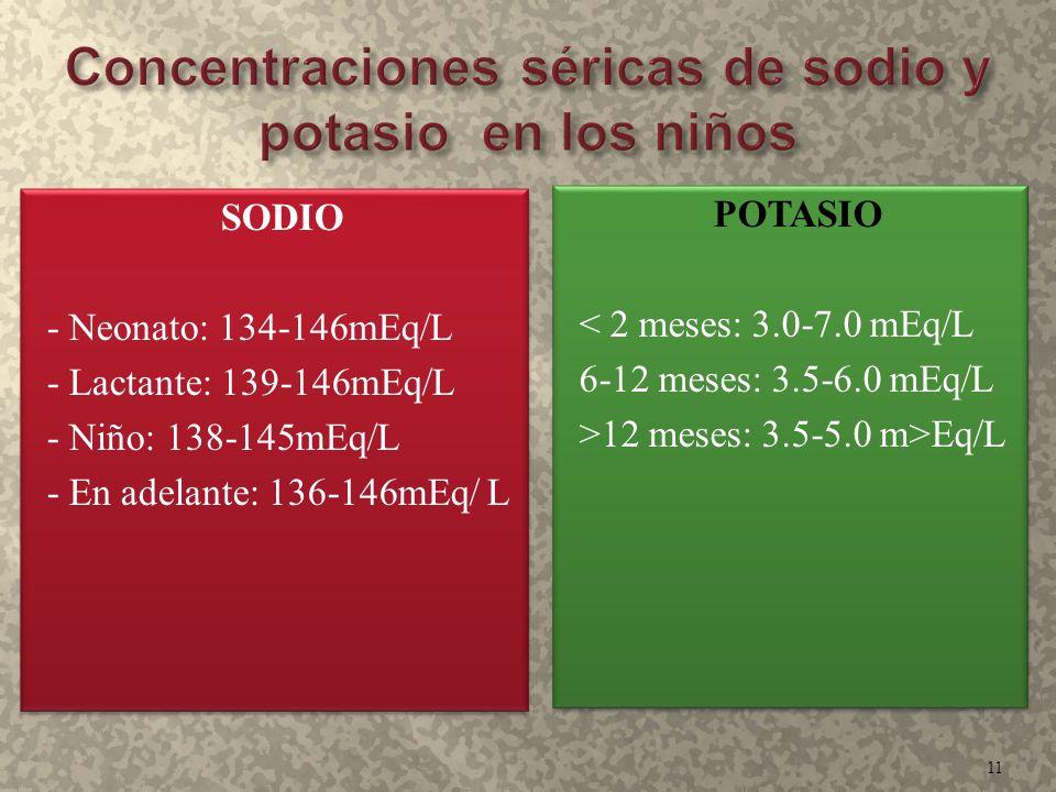 SODIO - Neonato: 134-146mEq/L - Lactante: 139-146mEq/L - Niño: 138-145mEq/L - En adelante: 136-146mEq/ L SODIO - Neonato: 134-146mEq/L - Lactante: 139