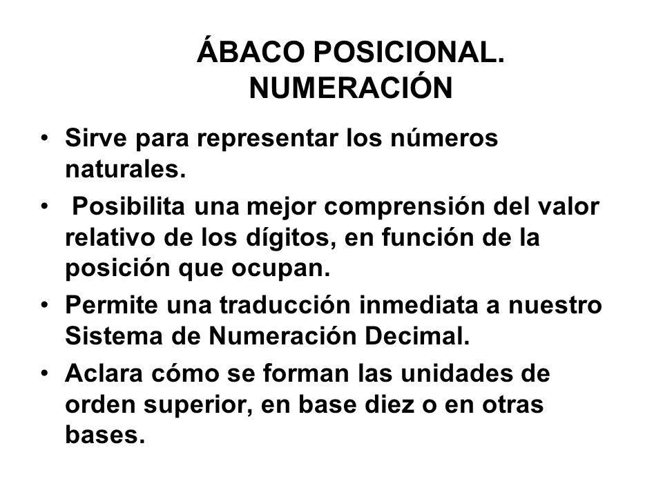 ÁBACO POSICIONAL. NUMERACIÓN Sirve para representar los números naturales.